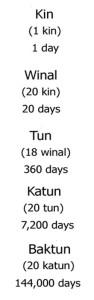 144000 mayan maya calendar long count bible