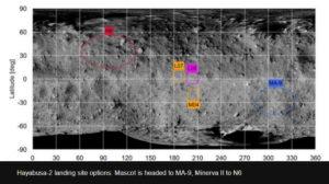 comets asteroids geomorphology