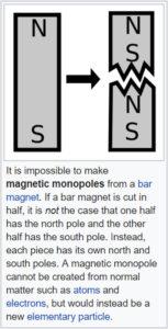 Magnetic monopoles