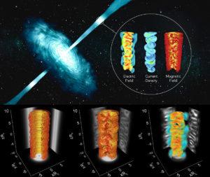 Relativistic magnetized plasma jets