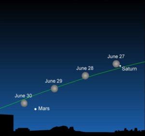 Babylonia astronomy ancient Jupiter Saturn planets