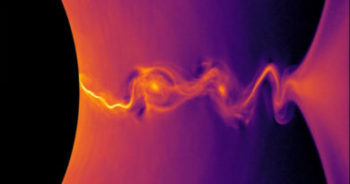 relativistic plasma jets