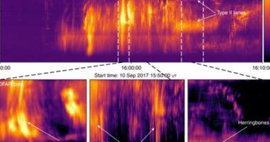solar plasmoids star sun electric universe