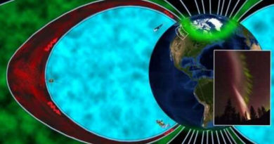 STEVE Electric Universe Plasma Cosmology