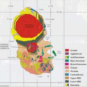Map Arran Scotland geology