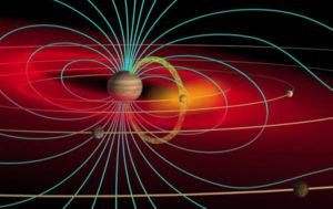 brown dwarf star saturn theory