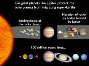 cosmology velikovsky migrating planets