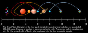 cosmology velikovsky