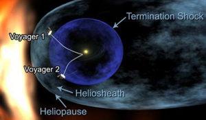 dark matter energy voyager plasma