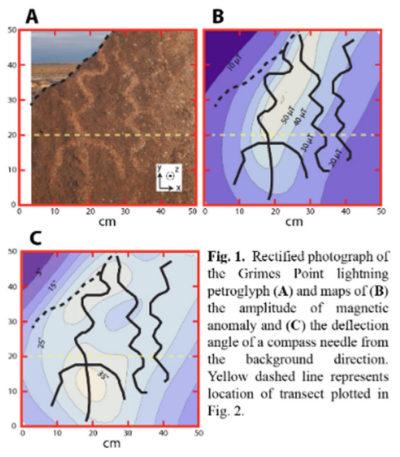 electric geology electromagnetic lightning universe eu theory