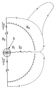 Electric Sun diagram
