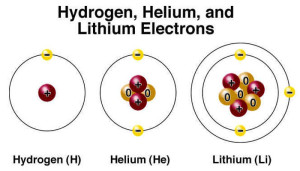 elements-17