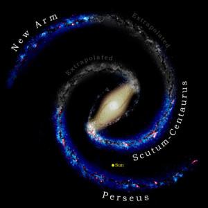 galactic filaments Nessie Bones