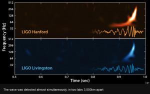 gravitational waves not detected debunked