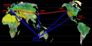 Interferometric Gravitational Waves projects AIGO