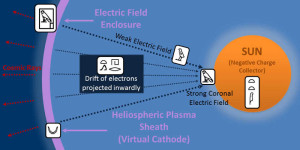 Hathor Ancient Egyptian goddess plasma mythology Electric Universe theory