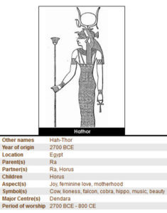 Hathor Milky Way what was she goddess Egyptian