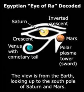 hathor venus eye of ra mythology