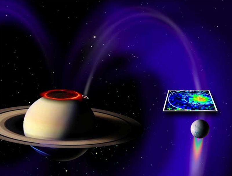 jupiter io auroras polar trigger explosion not sun