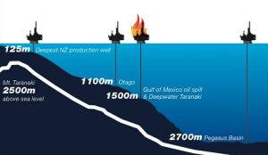 microbes life seabed deep biosphere japan