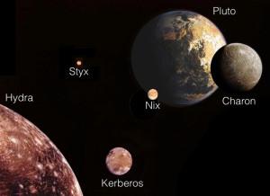pluto charon tidally locked moons dwarf systems binary