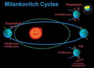 solar system worlds changing orbit Nice model