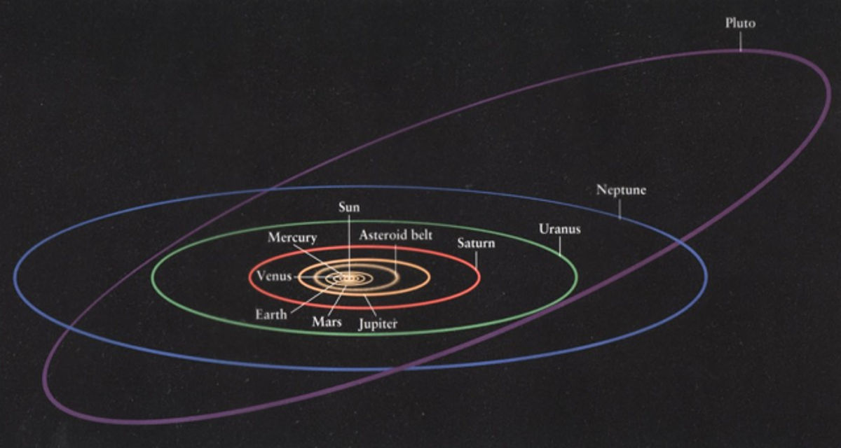 pluto atmosphere orbit dwarf planet origin source