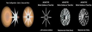 Io Saturnalia mythology roman greek