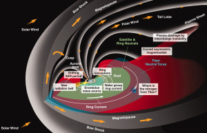 saturns a ring hot mysteries EU theory space plasma solar system