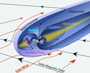 saturns a ring hot cassini mission evidence electric universe theory