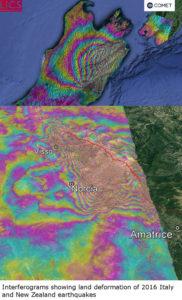 plate tectonics oceanic continental drift theory