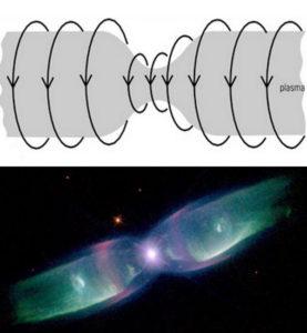 ufo EU theory electromagnetic