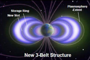 van allen plasma belts plasmasphere