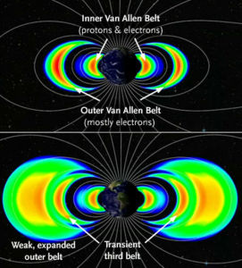 Van Allen radiation belts third 3rd