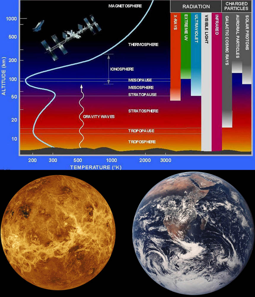 venus atmosphere layers