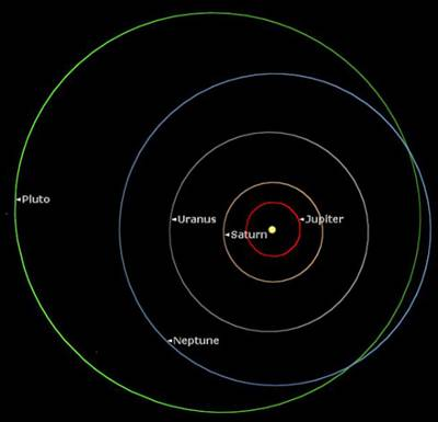 solar system orbits ellipse-#45