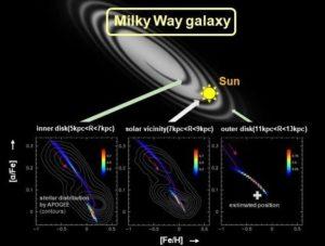 peer reviewed plasma cosmology