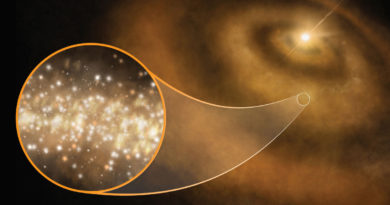 Nanodiamonds dipoles electric universe