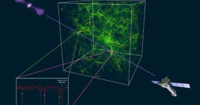 missing baryons Big Bang theory