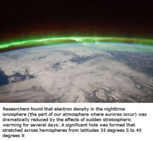 sudden stratospheric warming Earth space weather