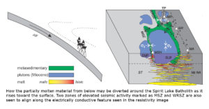 magnetotelluric geoelectric electrical resistance