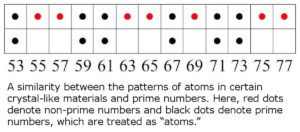 prime numbers atom particle structure
