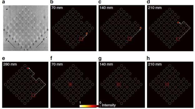 topological photonics