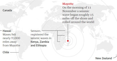 electromagnetic earthquakes tremors