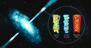 Cosmic plasma jets particle accelerators