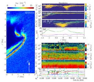 Rosetta bow shocks