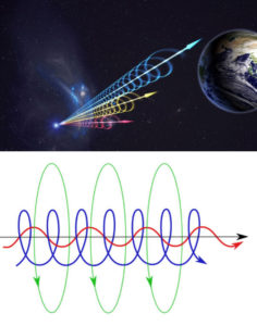 fast radio bursts FRB 121102