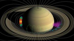 Saturn Earth ring rain