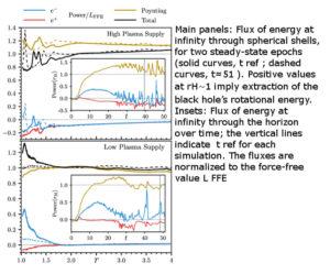 anthony peratt plasma cosmology