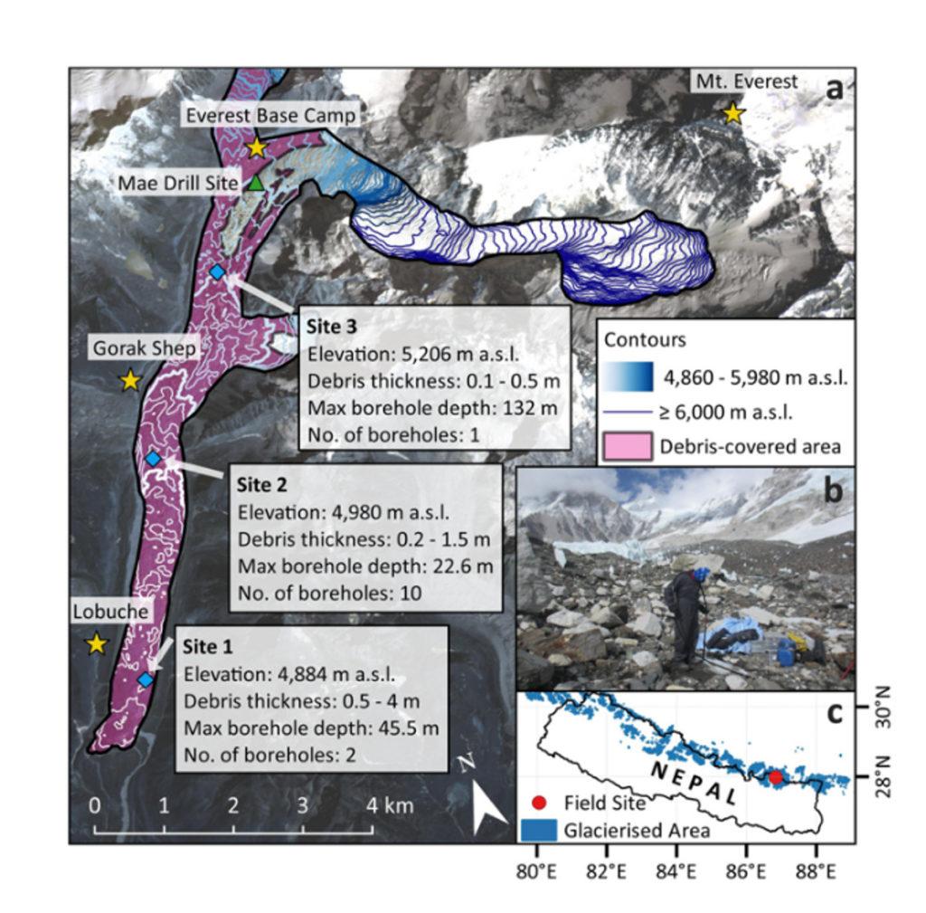 glacier thermal regime change